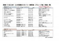 【別紙】西鉄バス1日フリーパス券提示)特典一覧