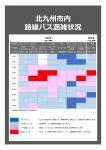 【色調整済】バス混雑情報_201109NBK