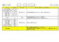430【最新】2021.01.09【バス北】運行情報