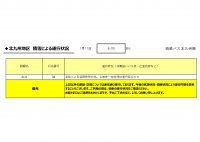 【バス北】【路線ごと】運行状況報告_page-0001