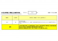 【バス北】【路線ごと】運行状況報告_page-0001 (2)