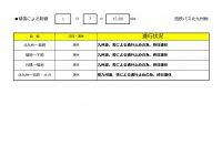 unnkyuu【最新】2021.01.07【バス北】運行情報