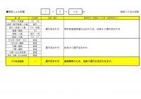 530【最新】2021.01.09【バス北】運行情報