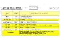 1400HP用【バス北】【路線ごと】運行状況報告