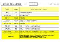 1250HP用【バス北】【路線ごと】運行状況報告