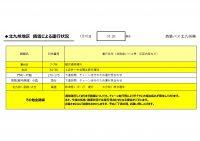 1620HP用【バス北】【路線ごと】運行状況報告