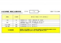 07200HP用【バス北】【路線ごと】運行状況報告