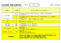 830HP用【バス北】【路線ごと】運行状況報告