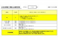 1130HP用【バス北】【路線ごと】運行状況報告