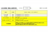 1330HP用【バス北】【路線ごと】運行状況報告