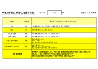 0820HP用【バス北】【路線ごと】運行状況報告