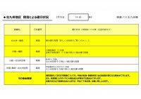 1450HP用【バス北】【路線ごと】運行状況報告