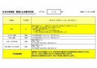 1030HP用【バス北】【路線ごと】運行状況報告