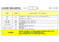 0930HP用【バス北】【路線ごと】運行状況報告
