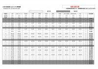 エアポート通過時刻表0601~0630お客C用-007