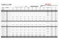 エアポート通過時刻表0601~0630お客C用-005