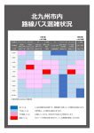 【色調整済】バス混雑情報_210531NBK