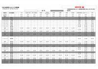 エアポート通過時刻表0601~0630お客C用-004