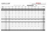 エアポート通過時刻表0601~0630お客C用-010